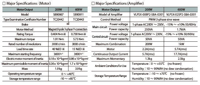 Takubo engineering small sized explosion proof ac servo for Servo motor specifications pdf